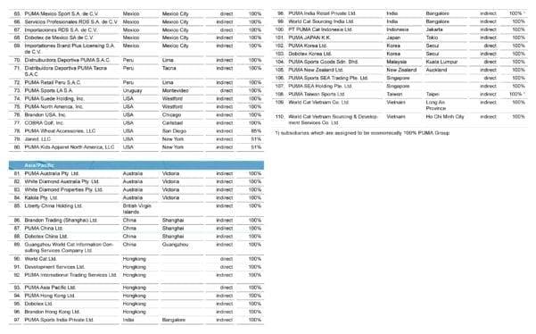 Balance Sheet Equation Worksheet