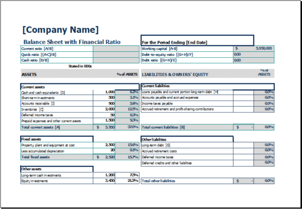 Balance Sheet Example Excel