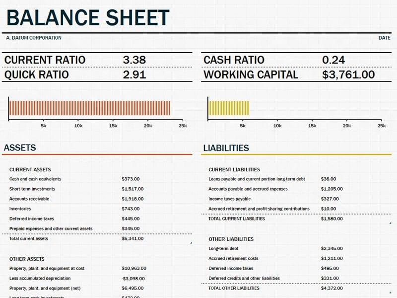 Balance Sheet Template Excel 2013