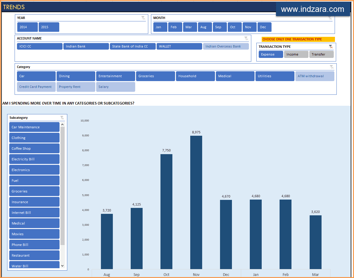 Bank Of America Budget Template