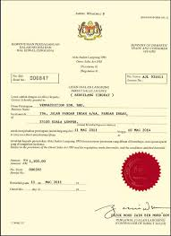 Business License Malaysia