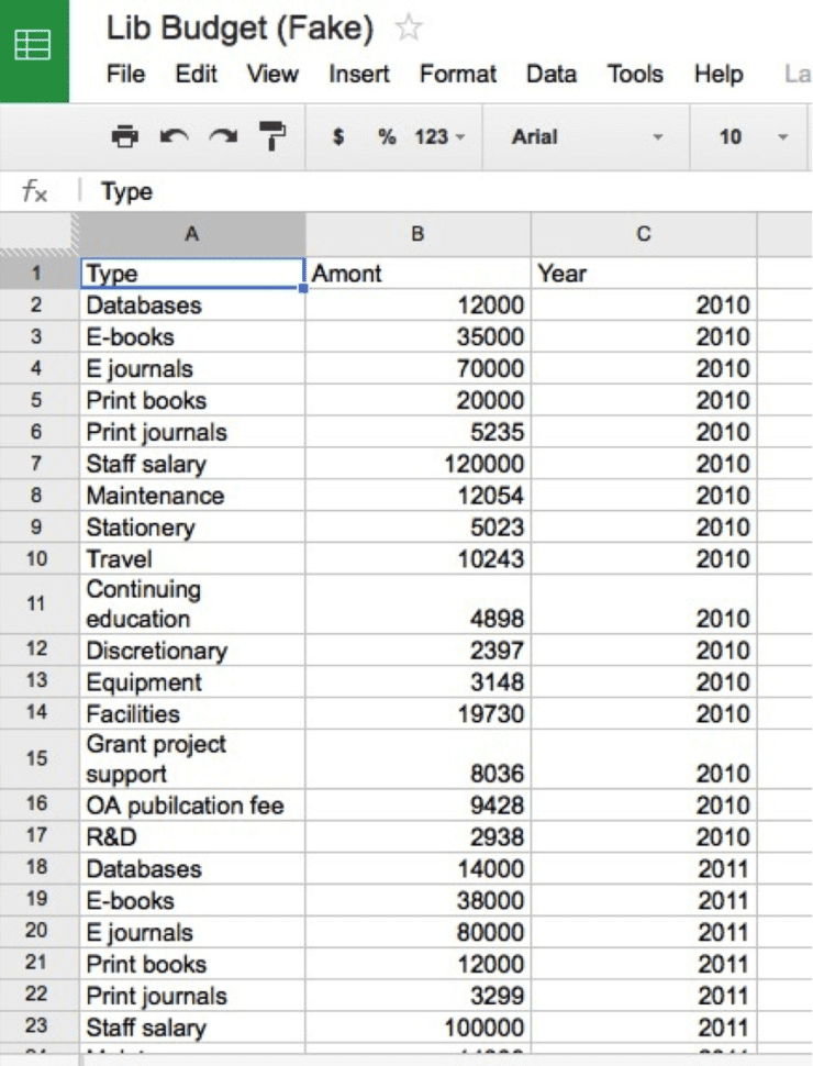 Excel Data Spreadsheet Templates Sample Excel Spreadsheet Data For Sales Free Personal Data Sheet Template Excel Spreadsheet Examples For Students Sample Excel Spreadsheet For Practice Data Sheet Templates Word Sample Excel Sheet With Student Data  Data Sheet Templates Word Data Spreadsheet Template Spreadsheet Templates for Busines