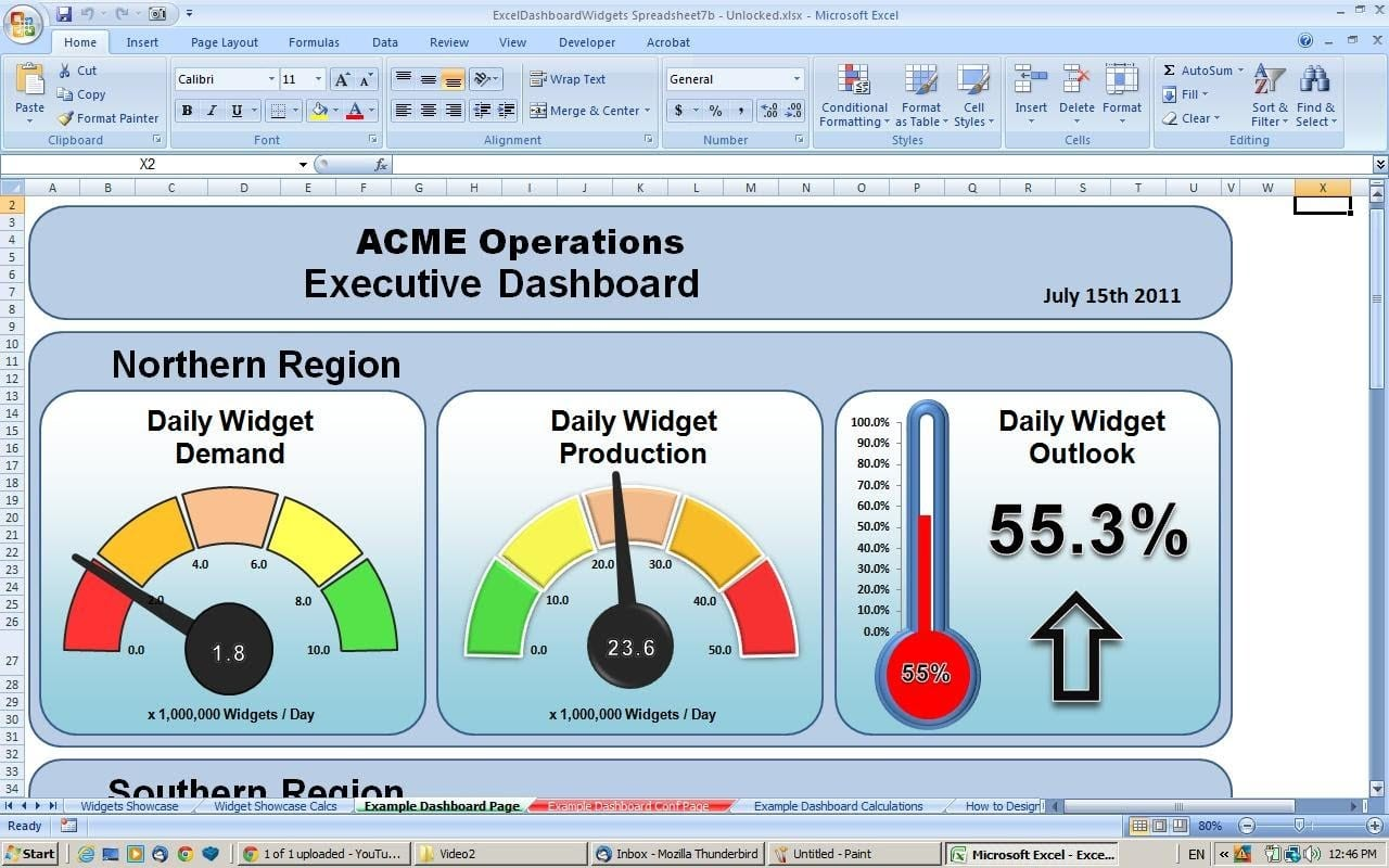 Dynamic Dashboard Template In Excel