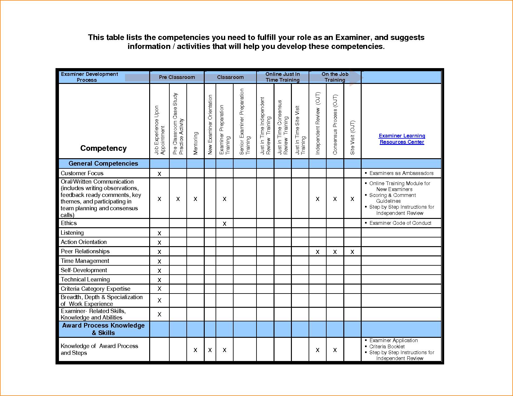 Employee Monthly Attendance Sheet Template Excel Training Spreadsheet Template Spreadsheet Templates for Busines Spreadsheet Templates for Busines Human Resources Excel Spreadsheet Templates