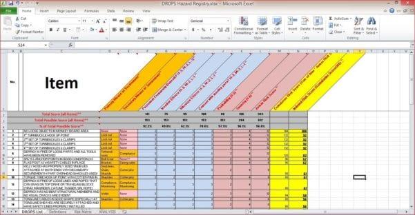 Employee Training Spreadsheet Template Excel