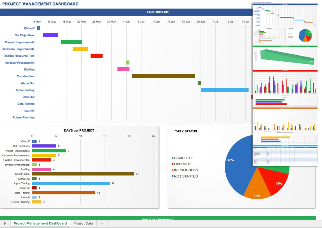 Excel Dashboard Templates 2013 Excel Spreadsheet Dashboard Templates Spreadsheet Templates for Busines Spreadsheet Templates for Busines Excel Dashboard Templates 2013