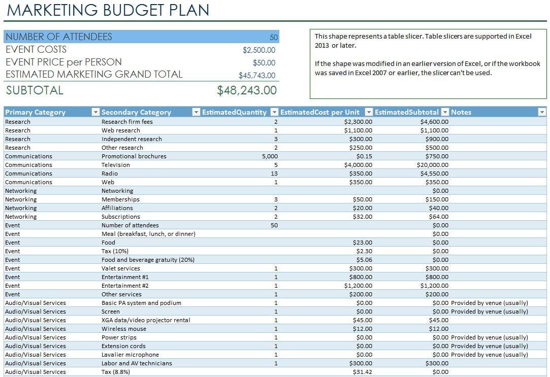 Excel Marketing Spreadsheet Marketing Spreadsheet Template Spreadsheet Templates for Busines Spreadsheet Templates for Busines Marketing Excel Templates