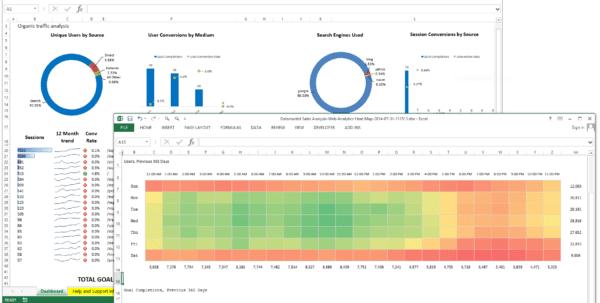 Excel Dashboard Templates 2013 Budget Dashboard Excel Template Budget Dashboard Excel Excel Dashboard Templates Xls Project Dashboard Template Excel Free Free Kpi Dashboard Excel Project Management Dashboard Templates
