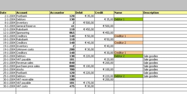 Sample Spreadsheet For Tracking Expenses Bookkeeping Excel Template Bookkeeping Templates For Self Employed Bookkeeping Spreadsheet Templates Free Bookkeeping Excel Spreadsheet Finance Excel Spreadsheet Book Keeping Spreadsheet