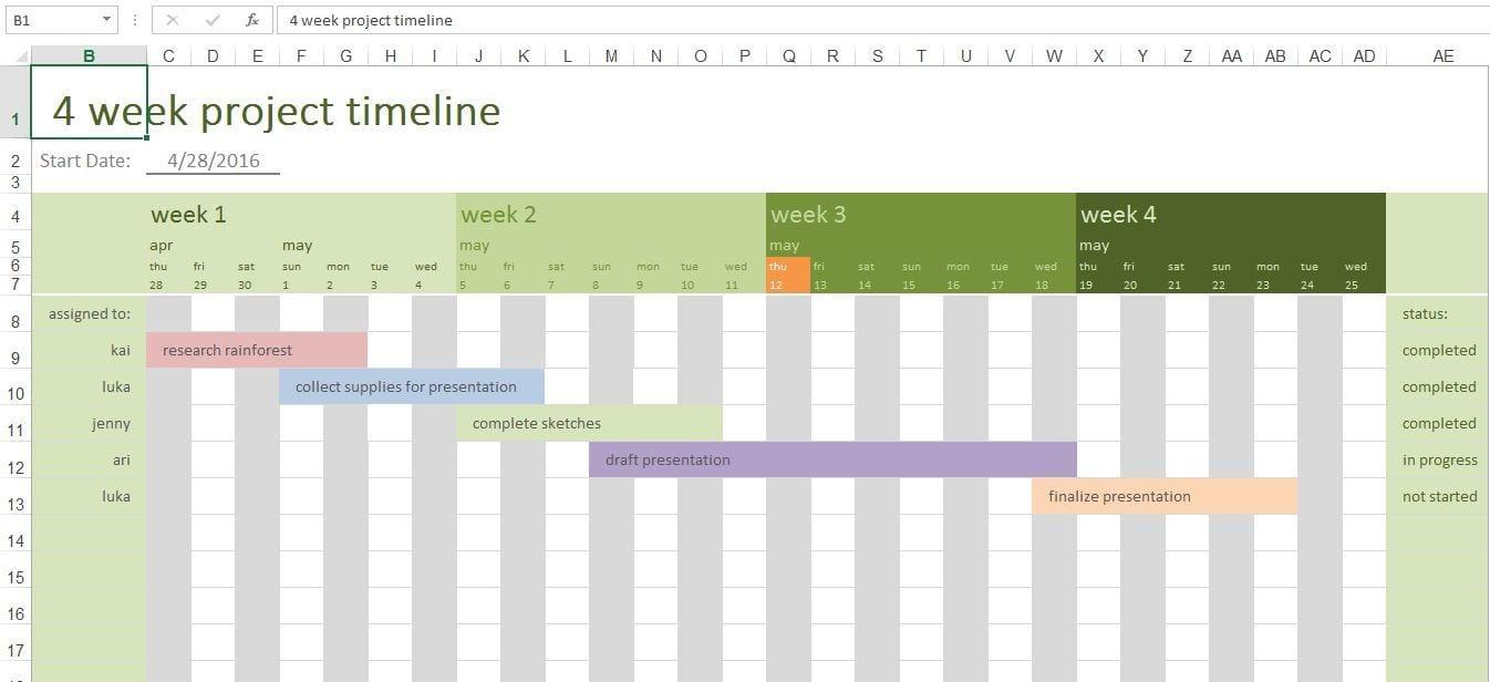 Excel Timeline Chart