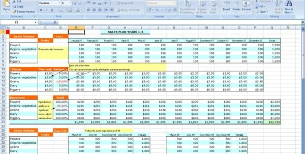 Financial Plan Template For Small Business