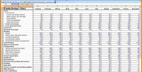 Basic Budget Spreadsheet Template Printable Monthly Budget Template Basic Budget Spreadsheet Free Budget Template Excel Monthly Budget Template Bank Of America Budget Sheet Budget Expense Worksheet Template