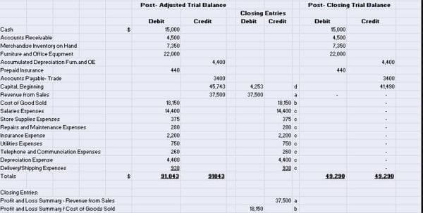 Free Excel Accounting Worksheet Template Accounting Worksheet Template Excel Spreadsheet Templates for Business