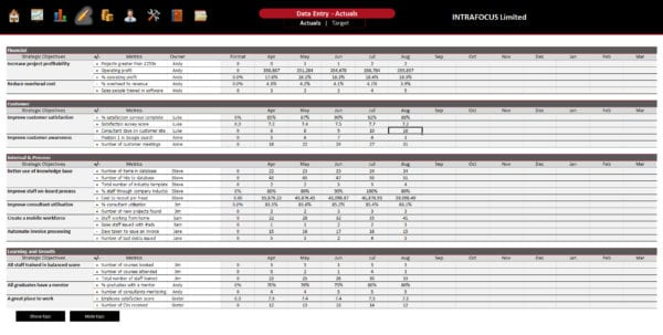 Employee Data Spreadsheet Templates Sample Excel Spreadsheet Templates Excel Spreadsheet Examples For Students Sample Excel Spreadsheet Data For Sales Free Personal Data Sheet Template Excel Data Spreadsheet Templates Free Excel Spreadsheet Templates