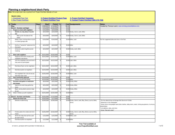 Free Project Management Templates Excel 2007 1