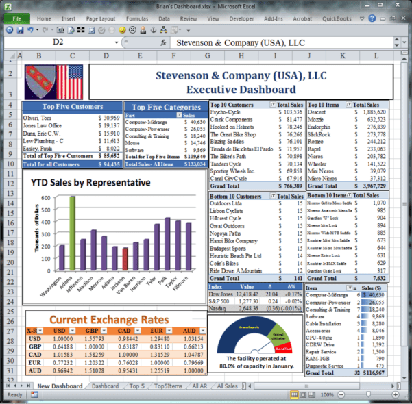 Free Project Management Templates Excel 2007 Project Management Spreadsheet Templates Spreadsheet Templates for Busines