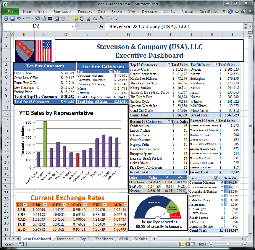 Free Project Management Templates Excel 2007 2