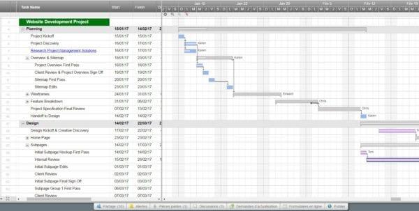 Google Docs Timeline Template Timeline Spreadsheet Template Spreadsheet Templates for Business
