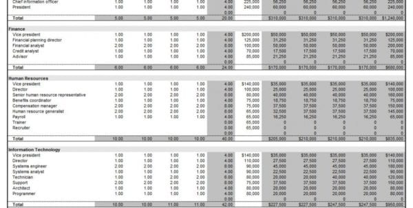How To Create Payroll In Excel Payroll Spreadsheet Template Spreadsheet Templates for Business
