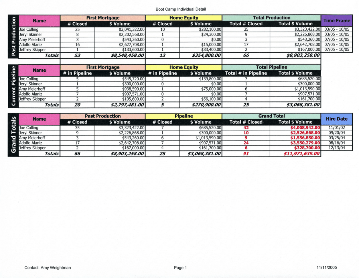 Leave Tracker Excel Template