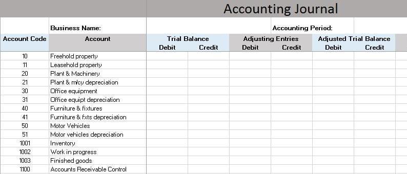 Marketing Spreadsheets
