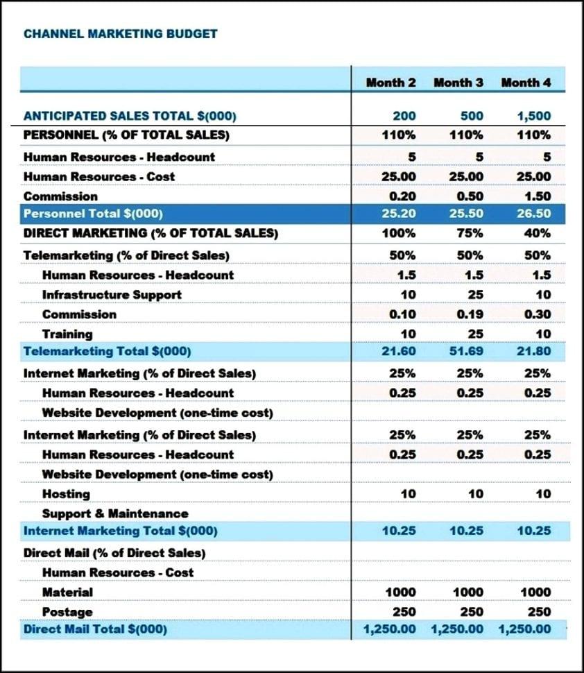 Marketing Budget Spreadsheet Template