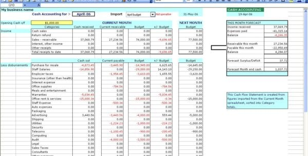 Free Spreadsheet Templates Free Expense Report Form Excel Microsoft Excel Spreadsheet Templates Profit And Loss Template Uk How To Create A Profit And Loss Statement In Excel Expense Reports Free Templates How To Prepare Profit And Loss Account In Excel