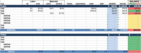 Project Management Spreadsheet Template Spreadsheet ...