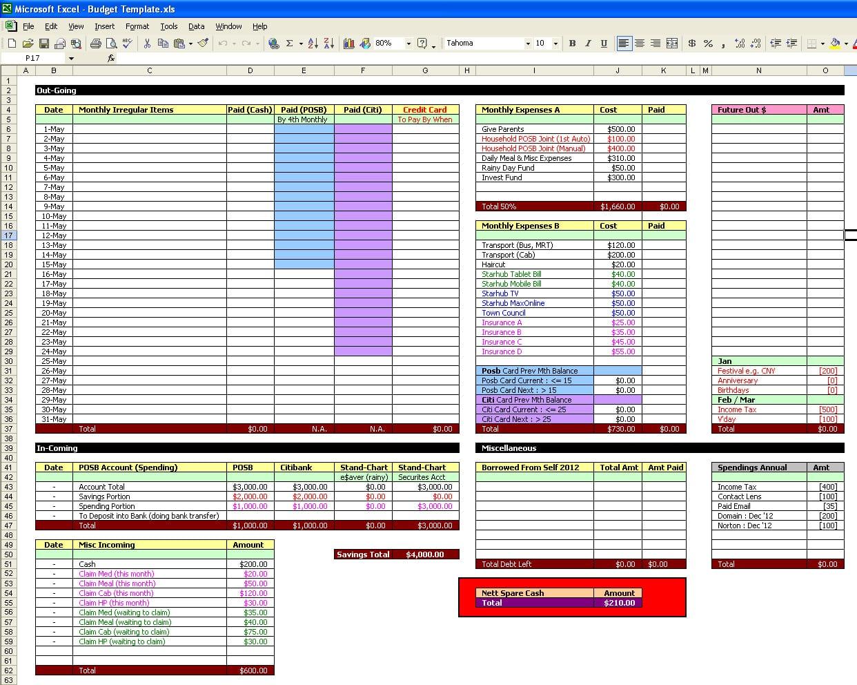 renovation estimate template free
