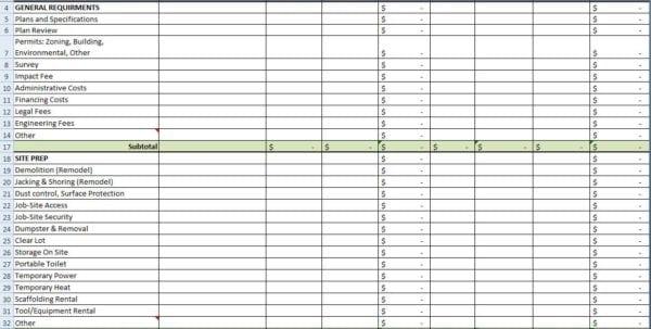 Labor Estimate Template Construction Cost Estimating Template Free Building Estimate Format In Excel Residential Construction Estimating Spreadsheets Residential Construction Cost Estimator Excel Free Estimate And Invoice Templates Excel Sheets Cost Estimation Civil Engineering