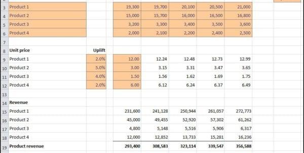 Sales Forecast Excel
