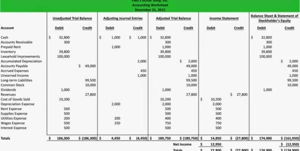 Survey Template Excel Survey Spreadsheet Template Spreadsheet Templates for Business