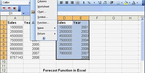 5 Year Cash Flow Template 12 Month Sales Forecast Example Projected Sales Forecast Example Sales Forecast Spreadsheet Template Free Sales Forecast Spreadsheet Template Excel Sales Forecast Example 12 Month Financial Projection Template