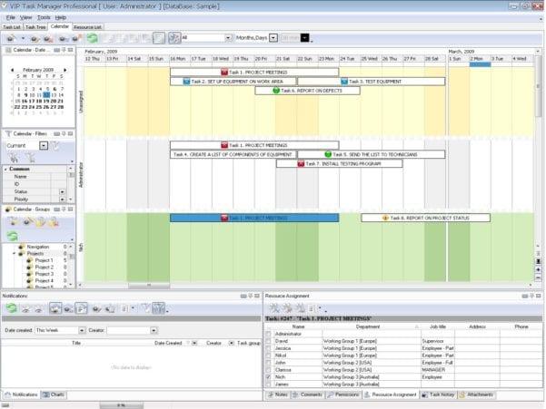 Employee Productivity Spreadsheet Template