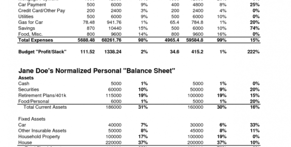 Profit And Loss Excel Spreadsheet Free Profit Loss Template Profit Loss Spreadsheet Example Excel Profit Loss Excel Profit And Loss Template Profit And Loss Spreadsheet Example Lost And Profit Sheet Template