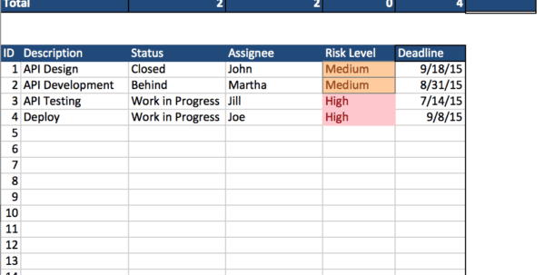 Free Project Management Spreadsheet