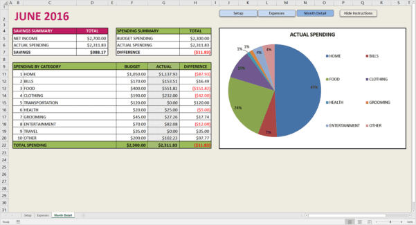 Free Simple Monthly Budget