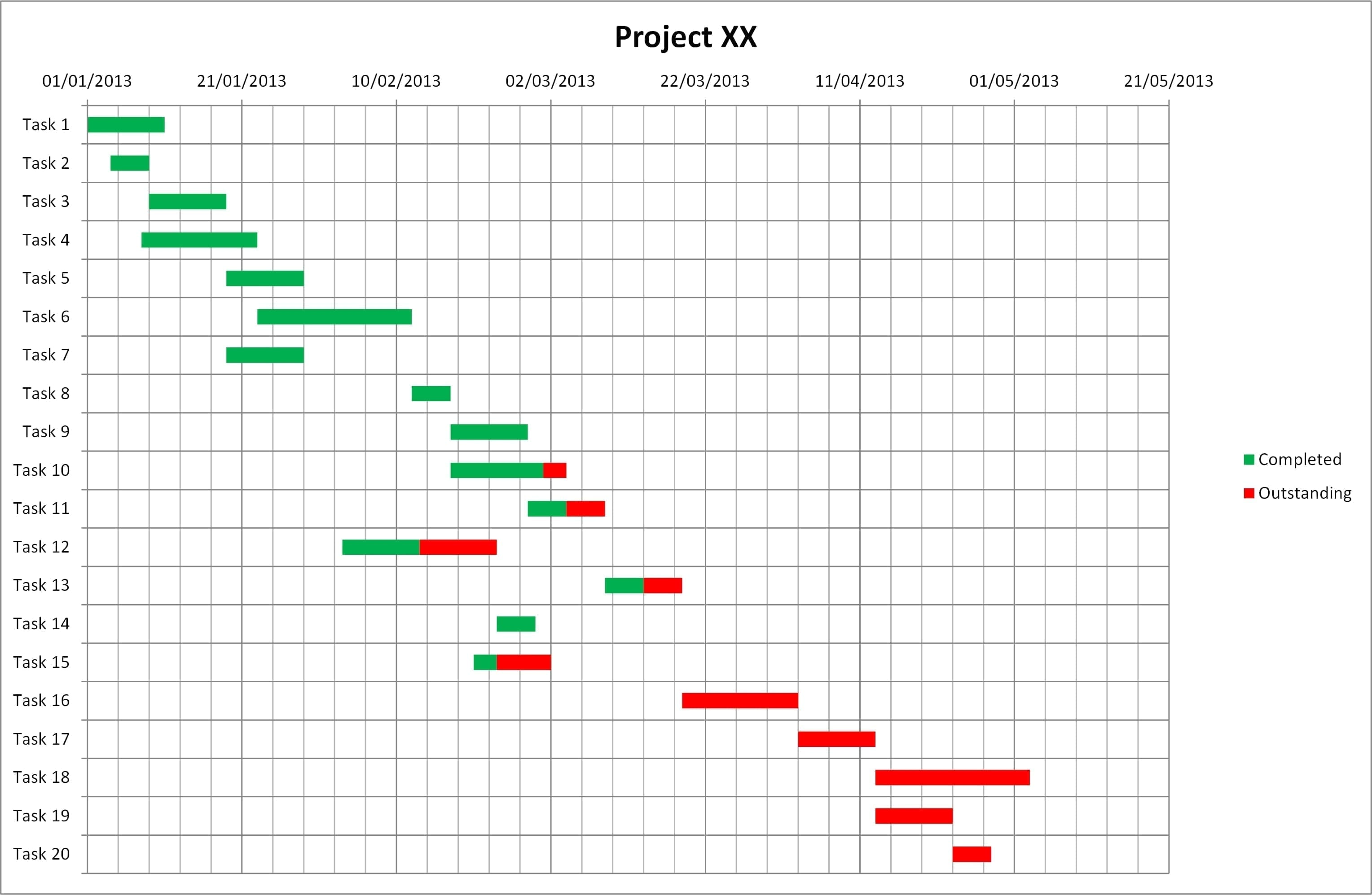 Gantt Chart Excel Template 2013 Excel 2010 Gantt Chart Template Gantt Chart Excel 2010 Download Gantt Spreadsheet Excel Sample Excel Gantt Chart Template Conditional Formatting Excel Gantt Chart Template With Dependencies Free Gantt Chart Template Excel 2013