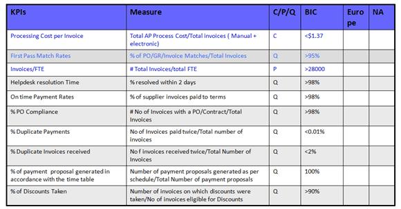 KPI Formulas List Kpi Tracking Spreadsheet Template Kpi Presentation Kpi Dashboard Excel Template Free Download Kpi Spreadsheet Excel KPI Dashboard Templates KPI Document Template