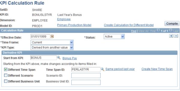 KPI Formulas List