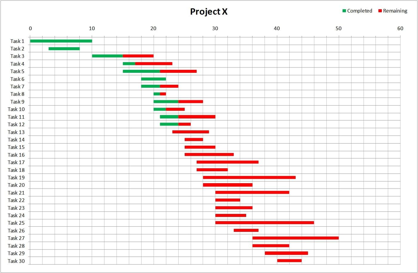 Project Management Gantt Chart Excel Excel Spreadsheet Gantt Chart Template Spreadsheet Templates for Busines Spreadsheet Templates for Busines Gantt Chart Excel Templates 2010