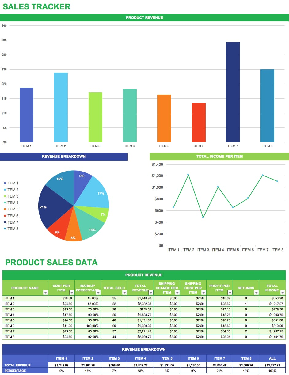 Sales Rep Tracking Spreadsheet Template