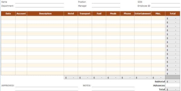 Daily Expenses Sheet In Excel Format Free Download Construction Job Costing Spreadsheet Template Expense Report Forms Printable Samples Of Spreadsheets For Expenses Income And Expenditure Template For Small Business Daily Income And Expense Excel Sheet Personal Expenses Template