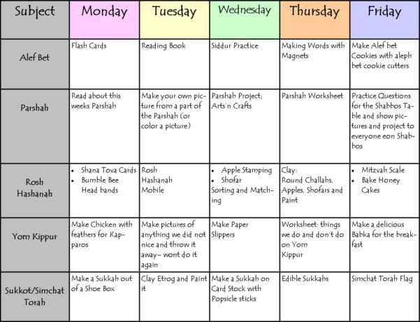 Work Schedule Maker