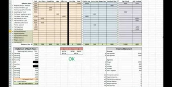 Free Accounting Spreadsheet Simple Bookkeeping Excel Free Excel Bookkeeping Spreadsheet Simple Accounting Spreadsheet For Small Business Simple Accounting Spreadsheet Template Spreadsheets For Small Business Bookkeeping Simple Accounting Software
