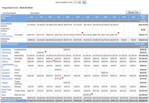 Business Expenses Worksheet