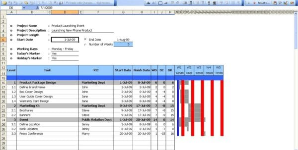 Excel Gantt Chart Template 2015 Excel Spreadsheet Gantt Chart Template Spreadsheet Templates for Business