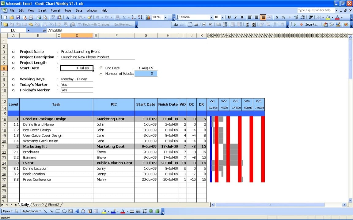 Excel Gantt Chart Template 2015 Excel Spreadsheet Gantt Chart Template Spreadsheet Templates for Busines Spreadsheet Templates for Busines Free Gantt Chart Template Excel 2013