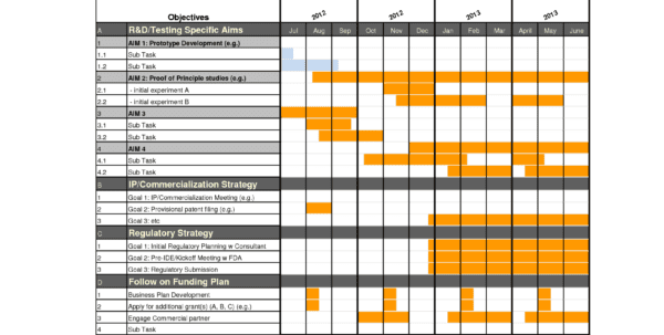 Excel Gantt Chart Template Conditional Formatting Excel Spreadsheet Gantt Chart Template Spreadsheet Templates for Business
