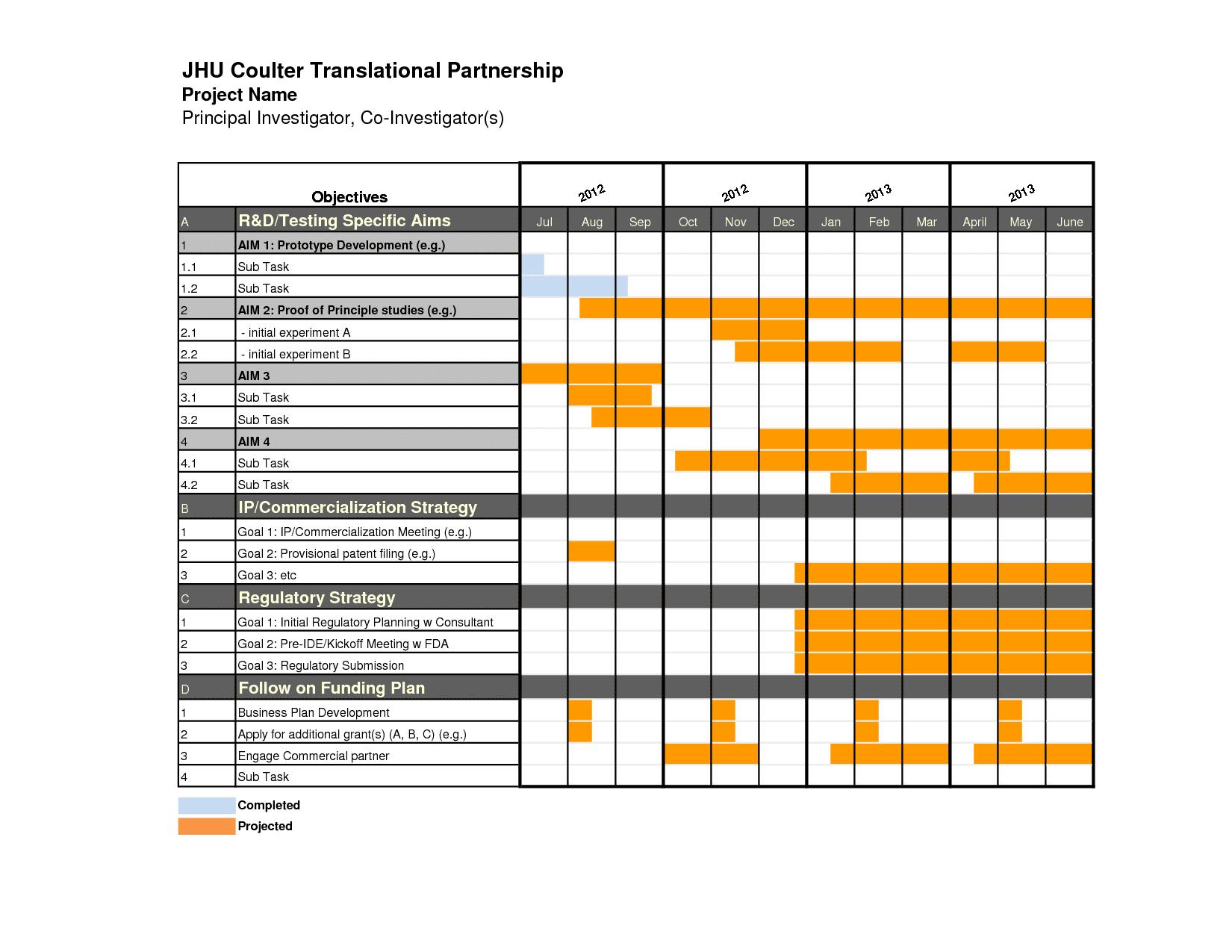 Excel Gantt Chart Template Conditional Formatting Excel Spreadsheet Gantt Chart Template Spreadsheet Templates for Busines Spreadsheet Templates for Busines Excel Gantt Chart Template With Dependencies